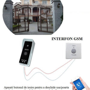 Interfoane GSM-3G-4G